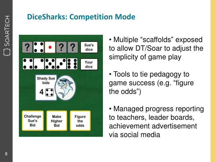 DiceSharks: Competition Mode