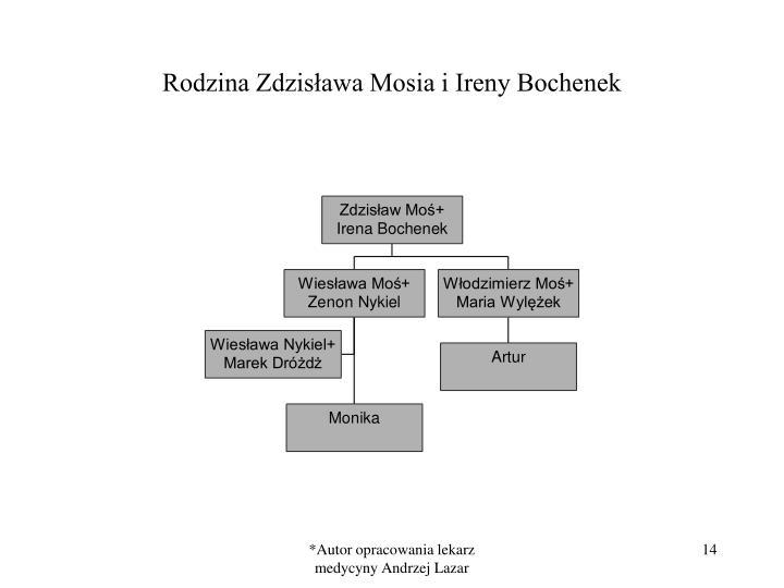 Rodzina Zdzisława Mosia i Ireny Bochenek