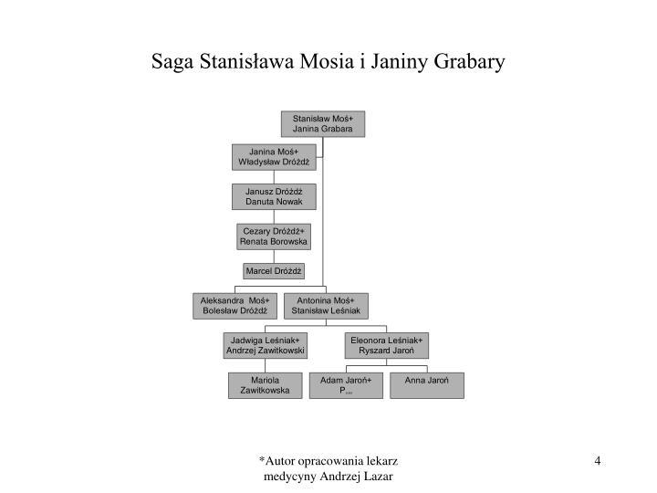 Saga Stanisława Mosia i Janiny Grabary