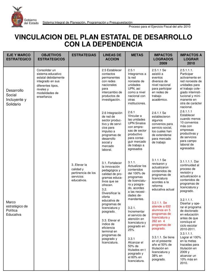 VINCULACION DEL PLAN ESTATAL DE DESARROLLO CON LA DEPENDENCIA