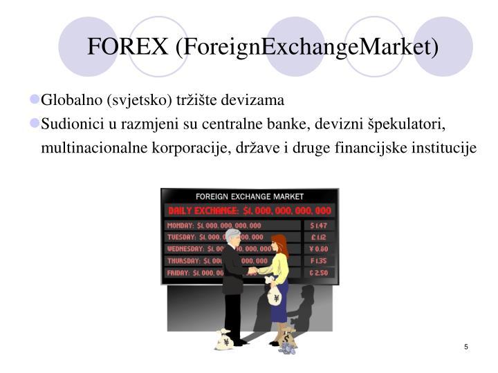 Forex trgovanje devizama