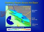 modeling waves across the basin