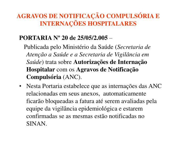 AGRAVOS DE NOTIFICAÇÃO COMPULSÓRIA E INTERNAÇÕES HOSPITALARES