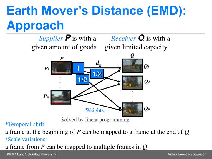 Earth Mover's Distance (EMD): Approach