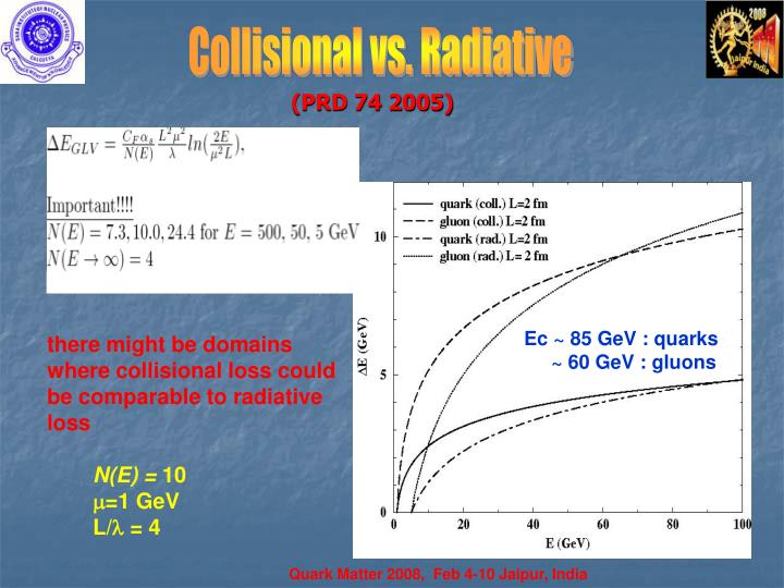 Collisional vs. Radiative