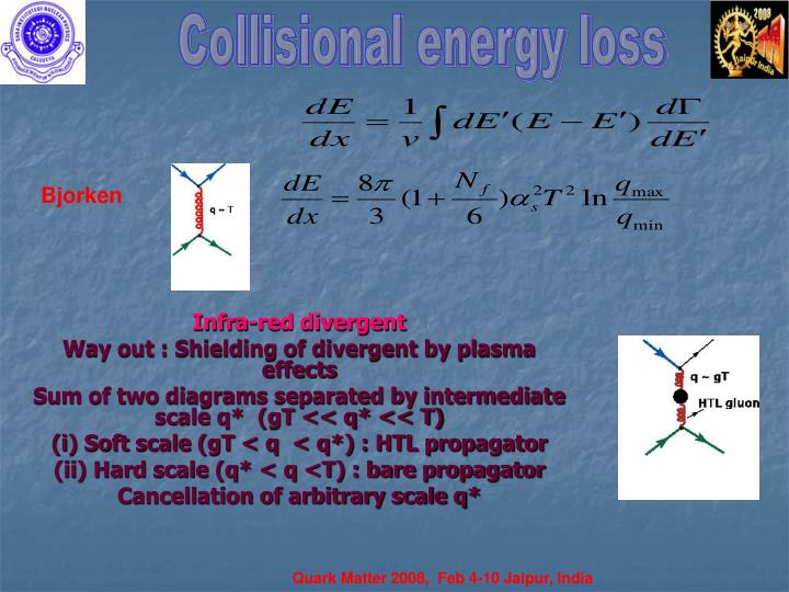Collisional energy loss
