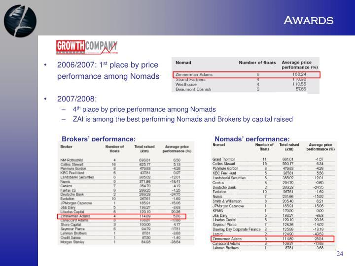 2006/2007: 1