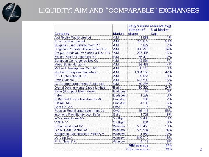 "Liquidity: AIM and ""comparable"" exchanges"