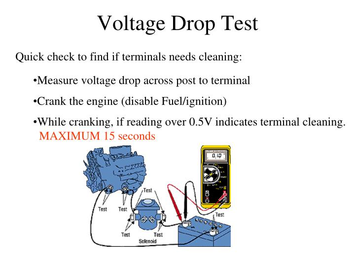 Voltage Drop Test