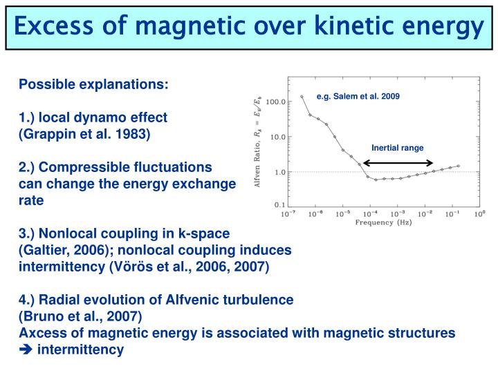 Excess of magnetic over kinetic energy