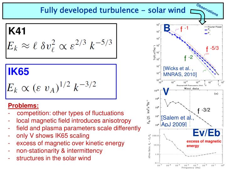 Fully developed turbulence - solar wind
