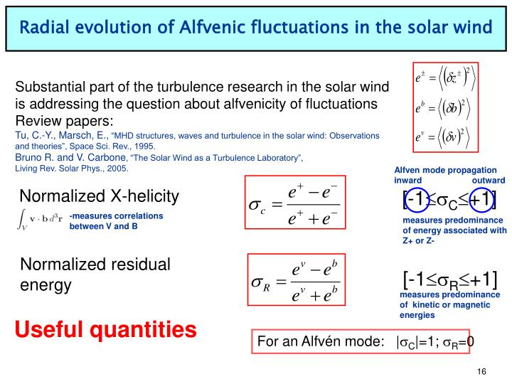 Radial evolution of Alfvenic fluctuations in the solar wind