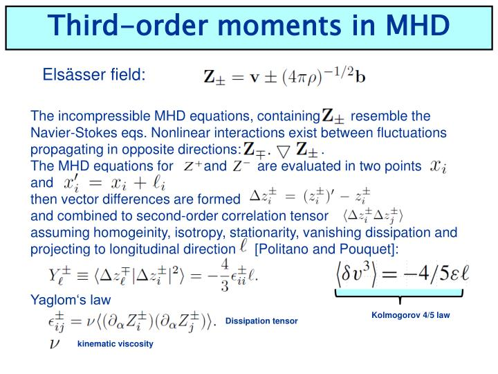 Third-order moments in MHD
