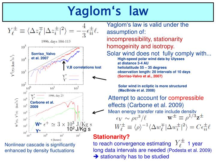 Yaglom's  law