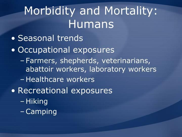 Morbidity and Mortality: Humans