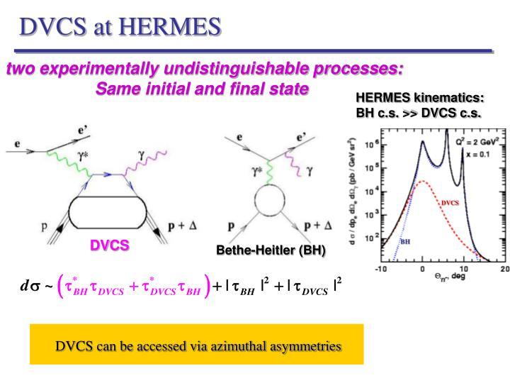 DVCS at HERMES