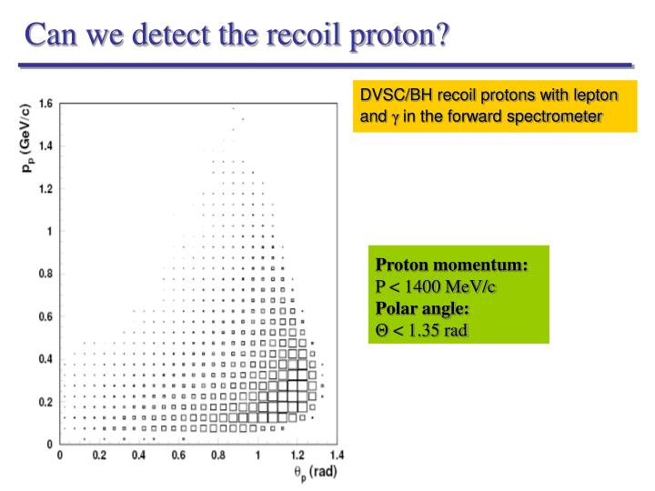 Can we detect the recoil proton?