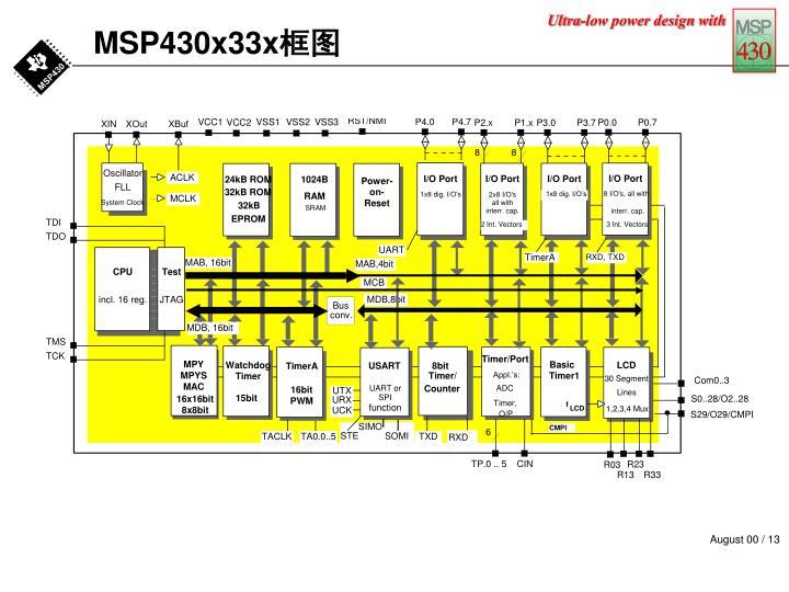 MSP430x33x