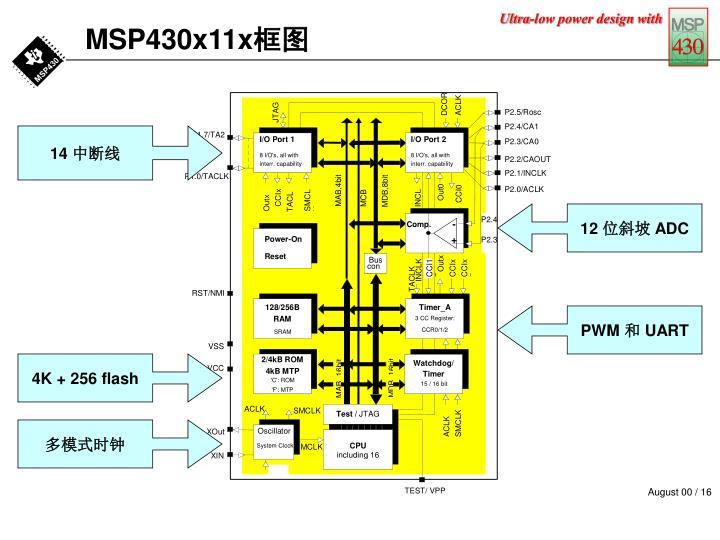 MSP430x11x