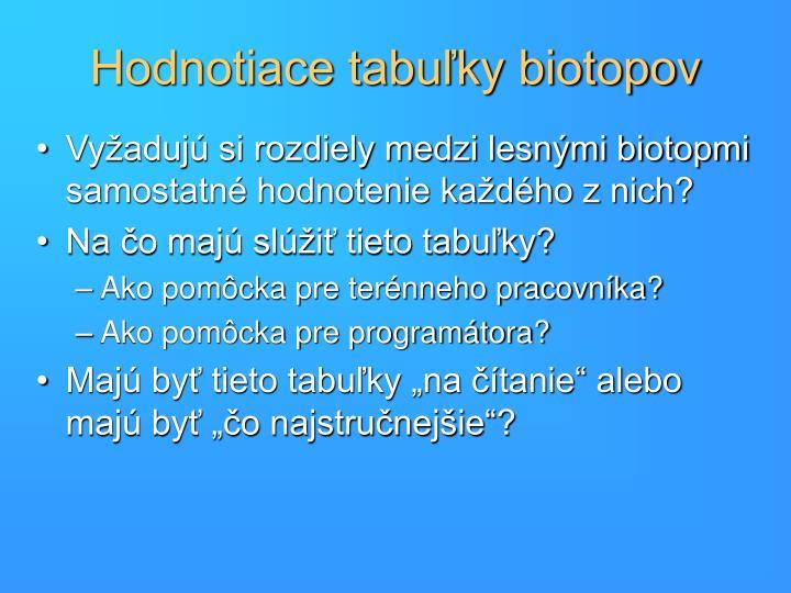 Hodnotiace tabuľky biotopov