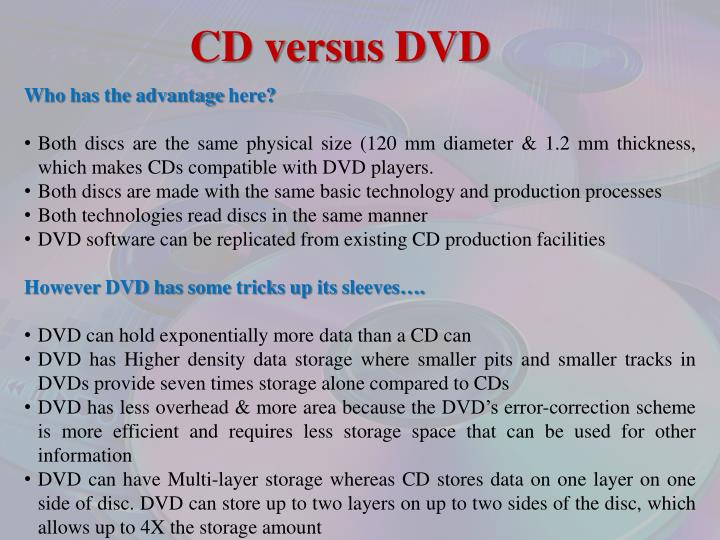 CD versus DVD