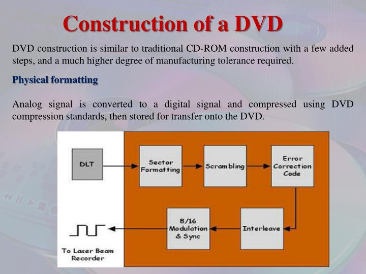 Construction of a DVD