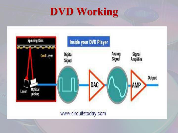 DVD Working