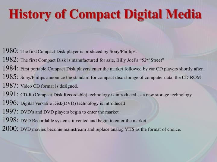 History of compact digital media