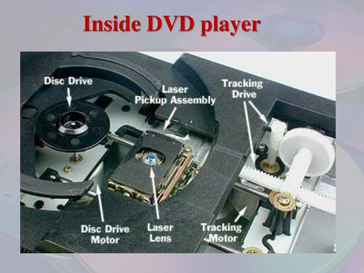 Inside DVD player