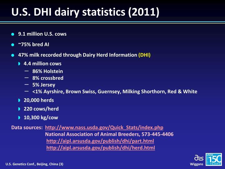 U.S. DHI dairy statistics (2011)