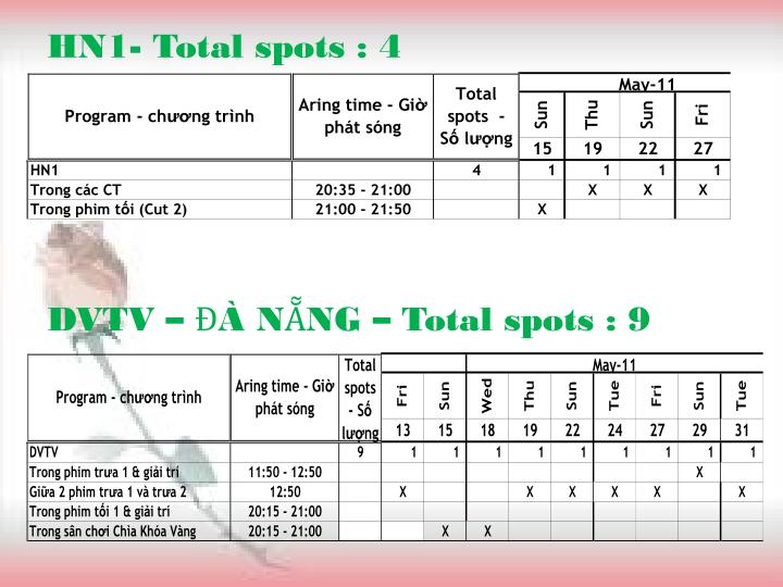 HN1- Total spots : 4