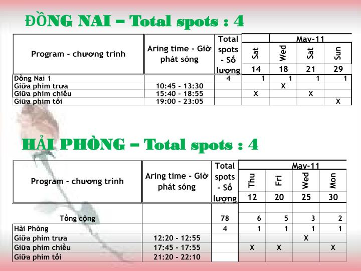 ĐỒNG NAI – Total spots : 4