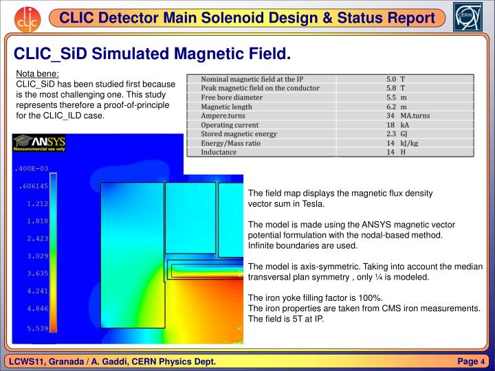 CLIC_SiD Simulated Magnetic Field.