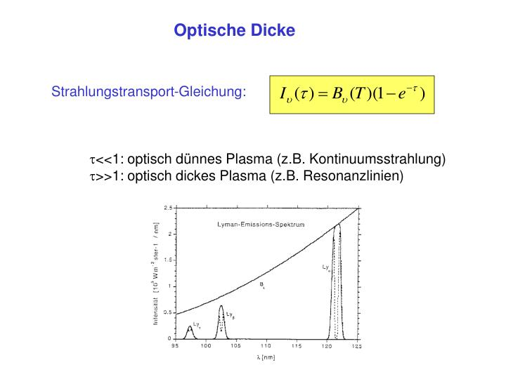 Optische Dicke