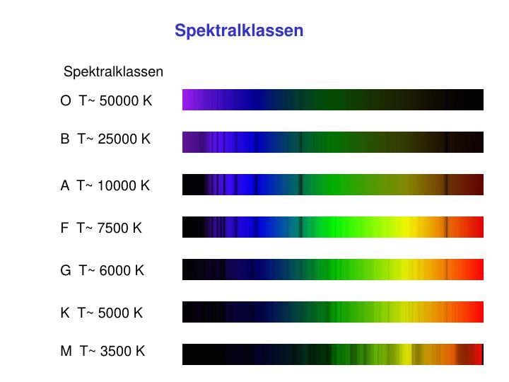 Spektralklassen