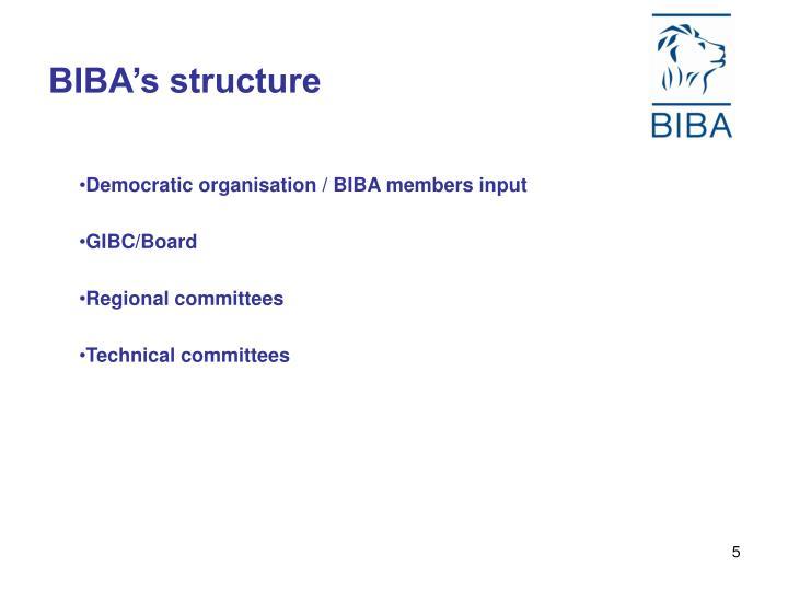 BIBA's structure