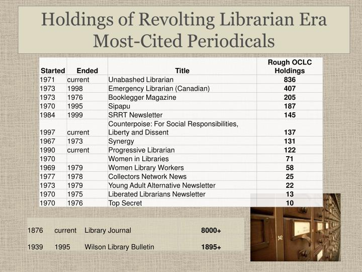 Holdings of Revolting Librarian Era Most-Cited Periodicals