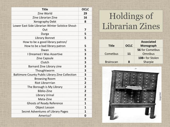 Holdings of Librarian Zines