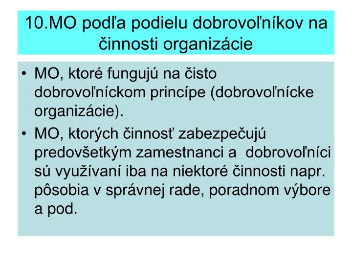 10.MO podľa podielu dobrovoľníkov na činnosti organizácie
