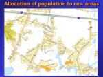 allocation of population to res areas