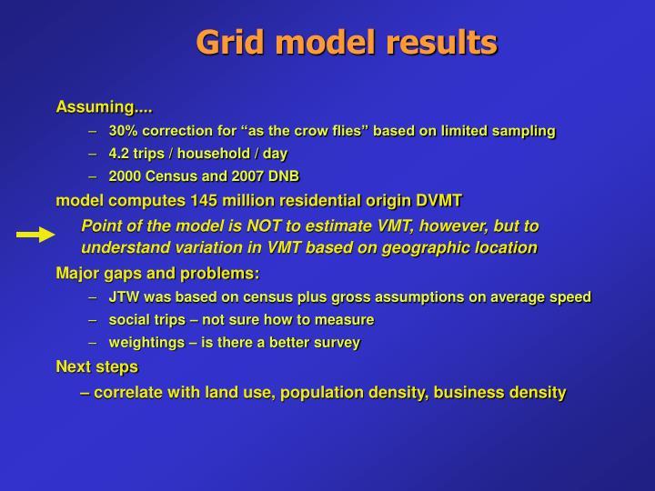 Grid model results
