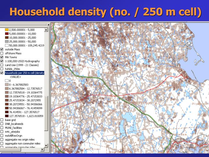 Household density (no. / 250 m cell)