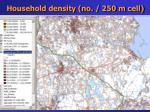 household density no 250 m cell
