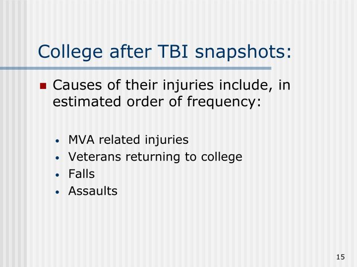 College after TBI snapshots: