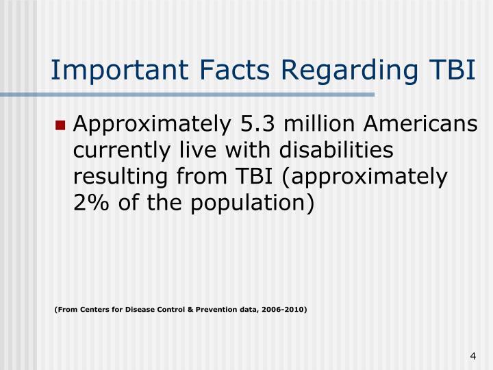 Important Facts Regarding TBI