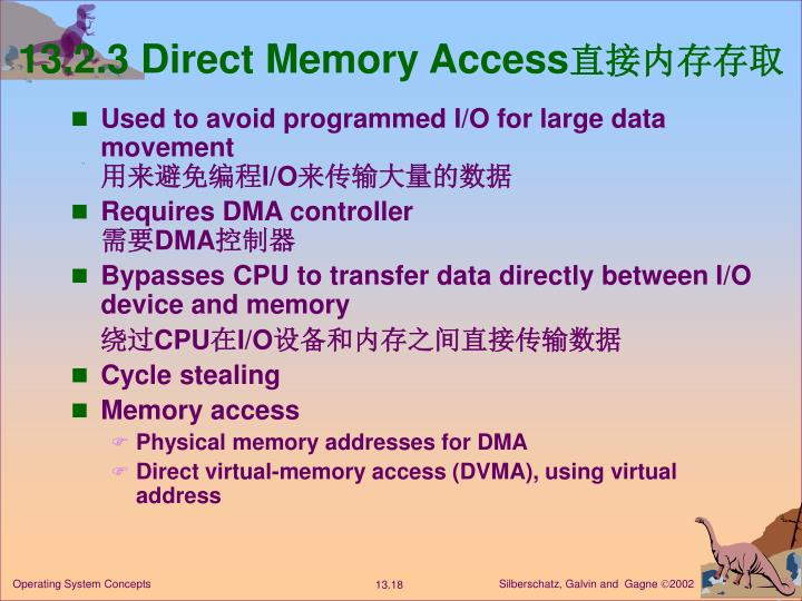 13.2.3 Direct Memory Access