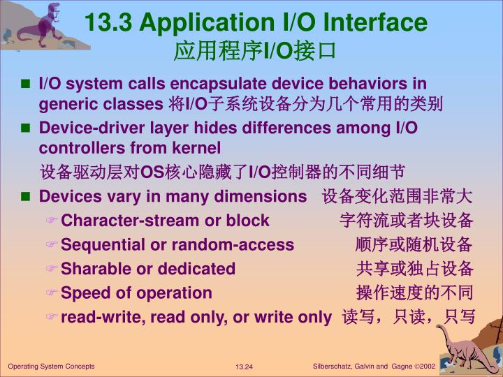 13.3 Application I/O Interface