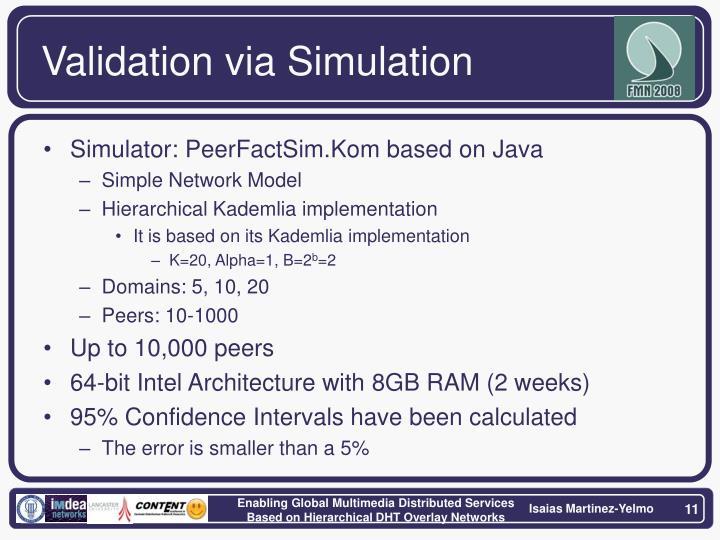 Validation via Simulation