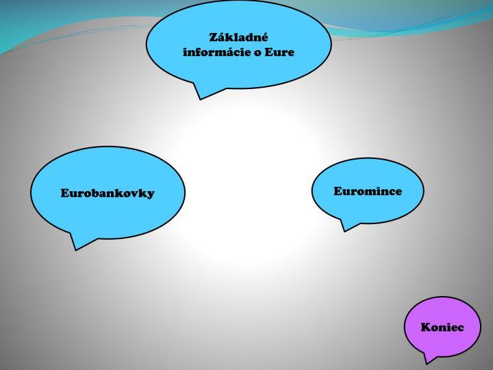 Základné informácie o Eure