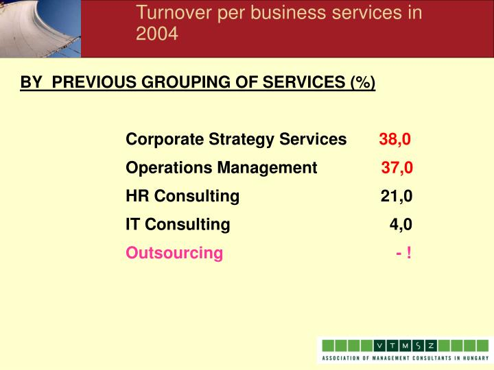 Turnover per business services in 2004